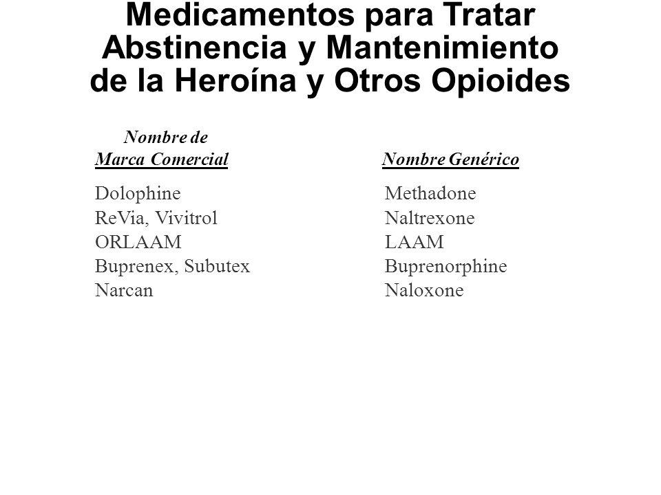 Medicamentos para Tratar Abstinencia y Mantenimiento de la Heroína y Otros Opioides
