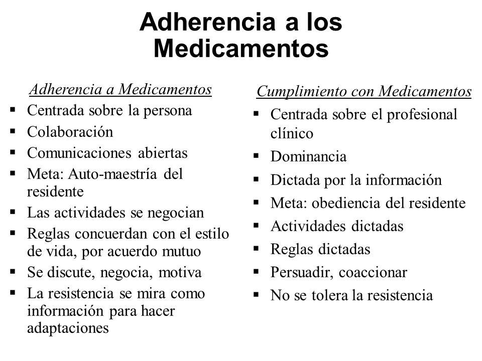 Adherencia a los Medicamentos