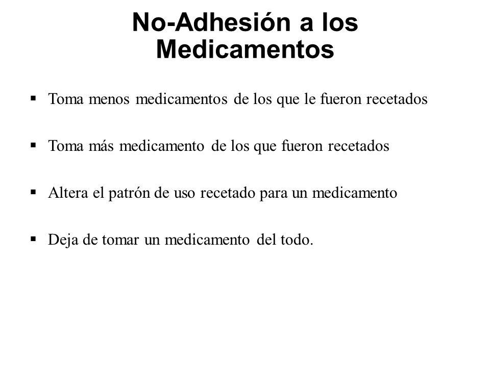 No-Adhesión a los Medicamentos