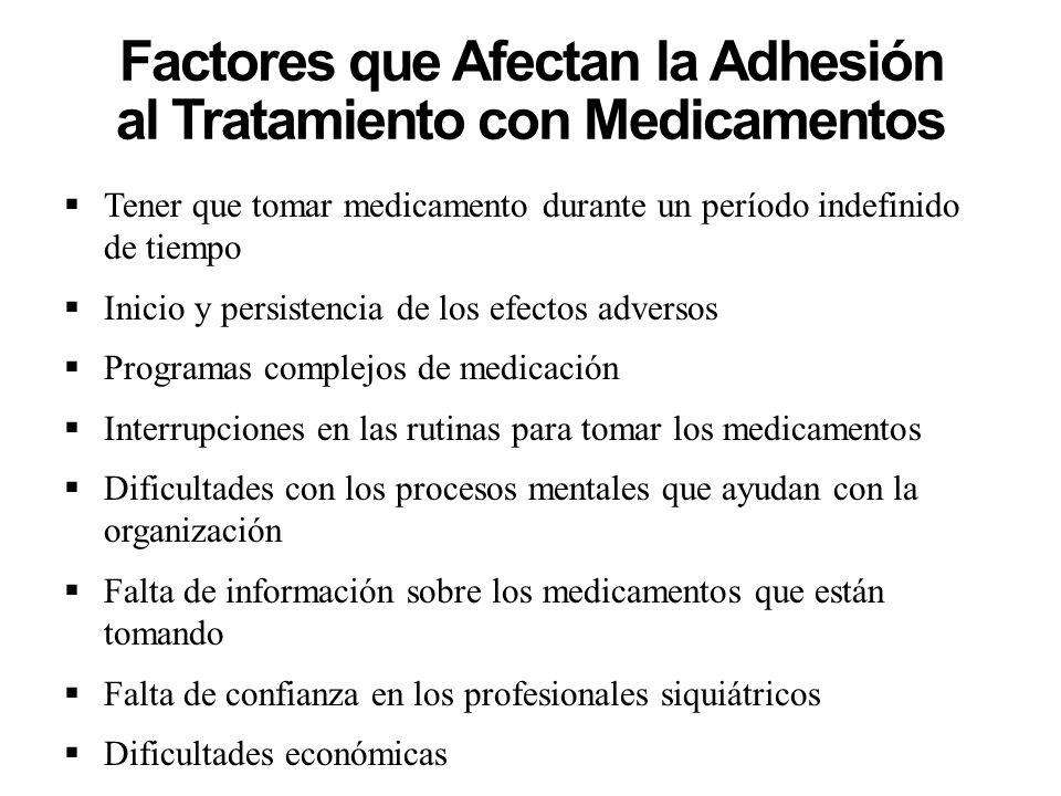 Factores que Afectan la Adhesión al Tratamiento con Medicamentos