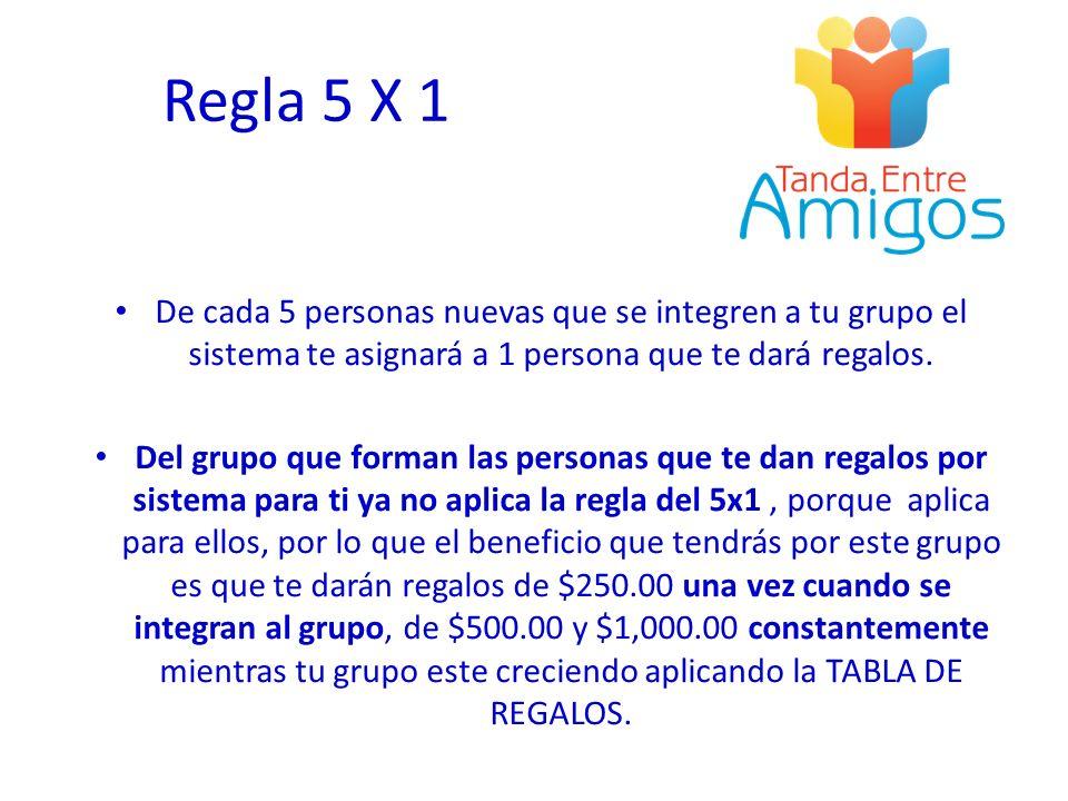 Regla 5 X 1 De cada 5 personas nuevas que se integren a tu grupo el sistema te asignará a 1 persona que te dará regalos.