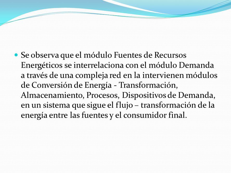 Se observa que el módulo Fuentes de Recursos Energéticos se interrelaciona con el módulo Demanda a través de una compleja red en la intervienen módulos de Conversión de Energía - Transformación, Almacenamiento, Procesos, Dispositivos de Demanda, en un sistema que sigue el flujo – transformación de la energía entre las fuentes y el consumidor final.