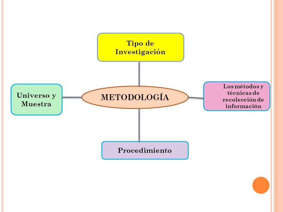Los métodos y técnicas de recolección de información