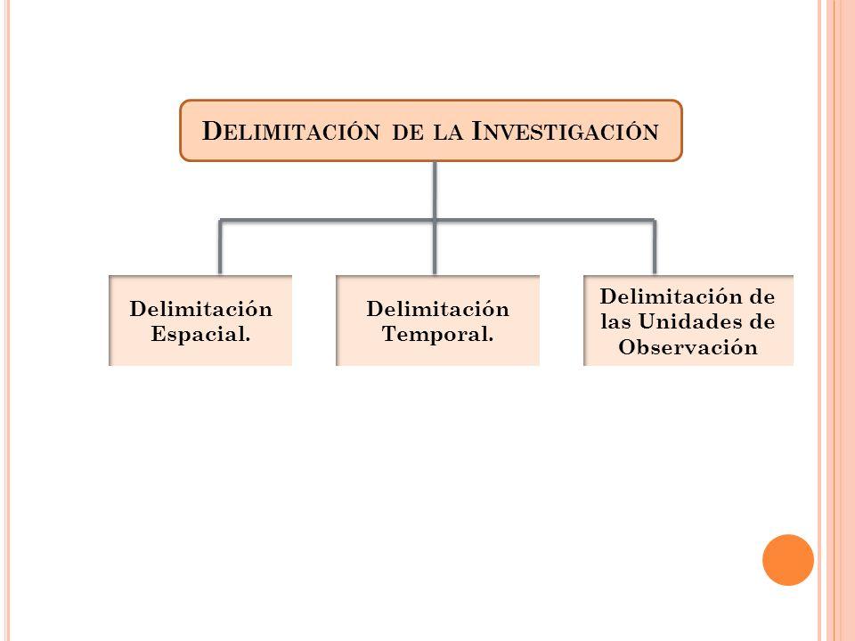 Delimitación de la Investigación