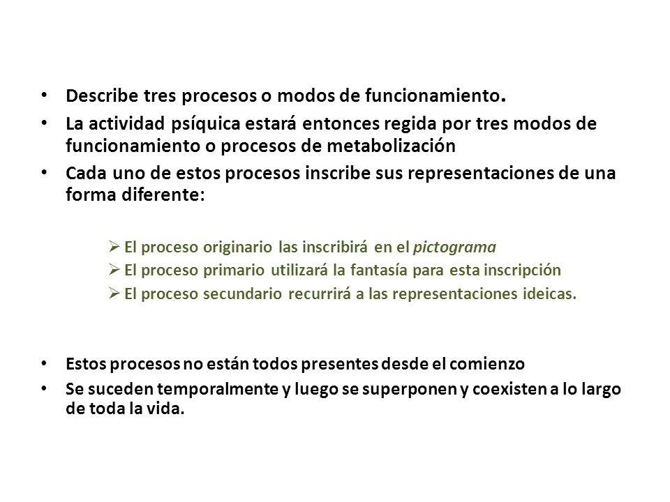 Describe tres procesos o modos de funcionamiento.