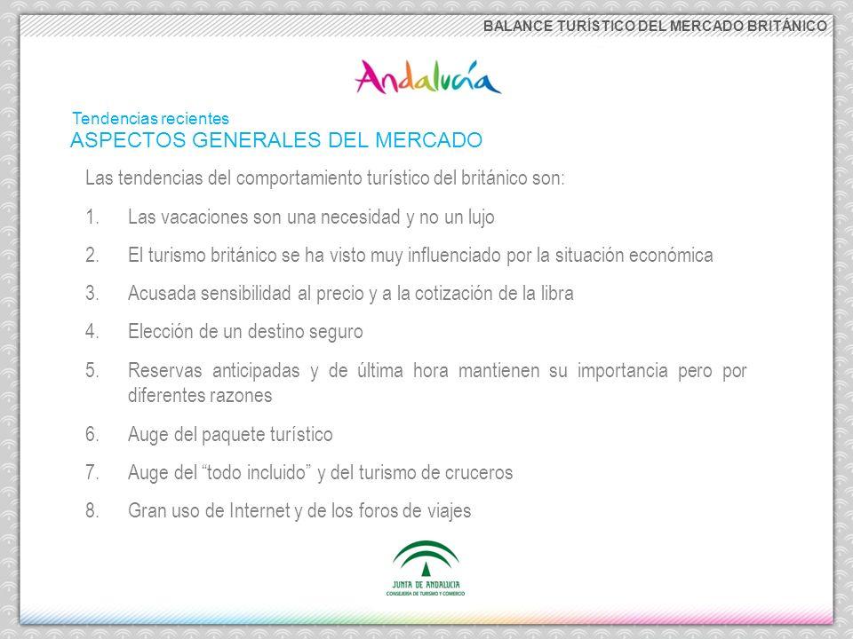 ASPECTOS GENERALES DEL MERCADO