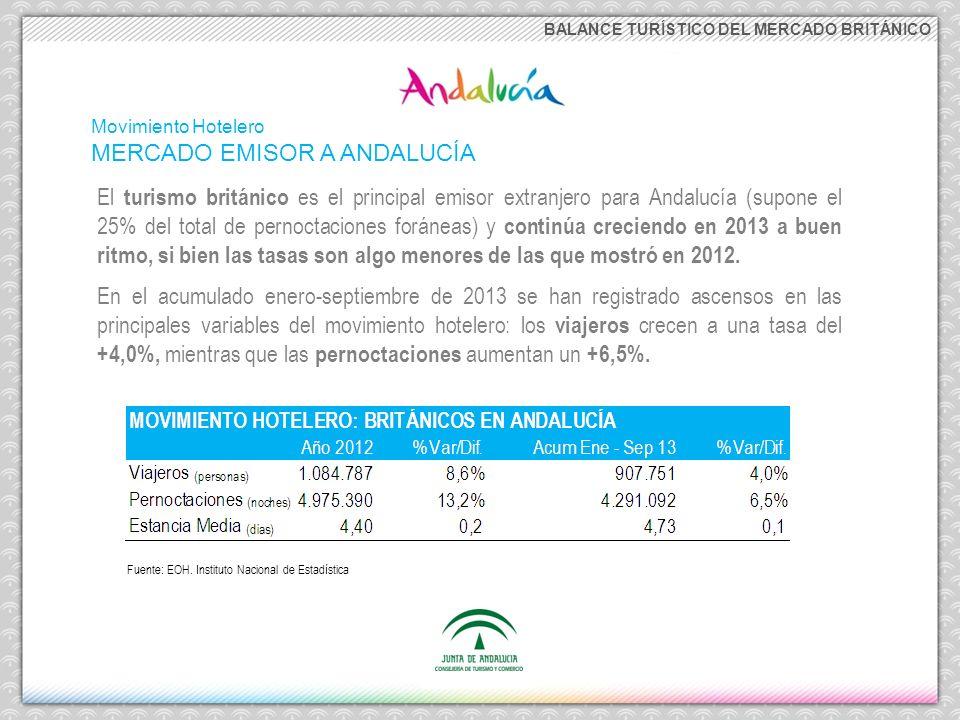 MERCADO EMISOR A ANDALUCÍA