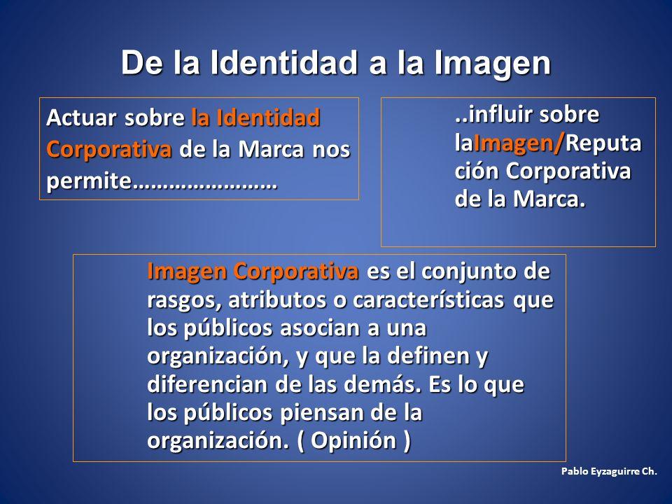De la Identidad a la Imagen