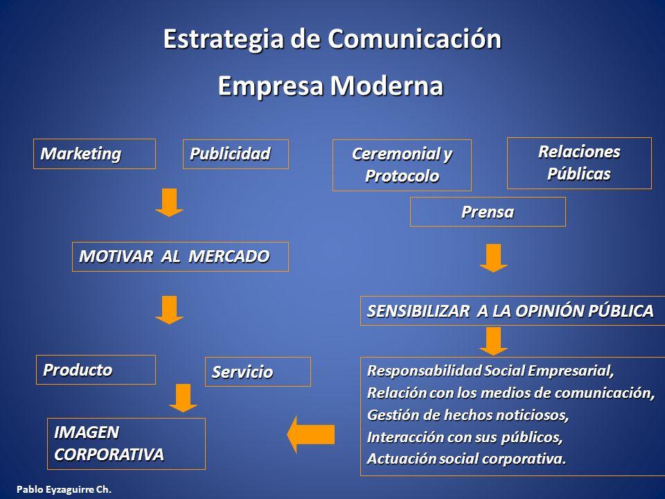 Estrategia de Comunicación Ceremonial y Protocolo