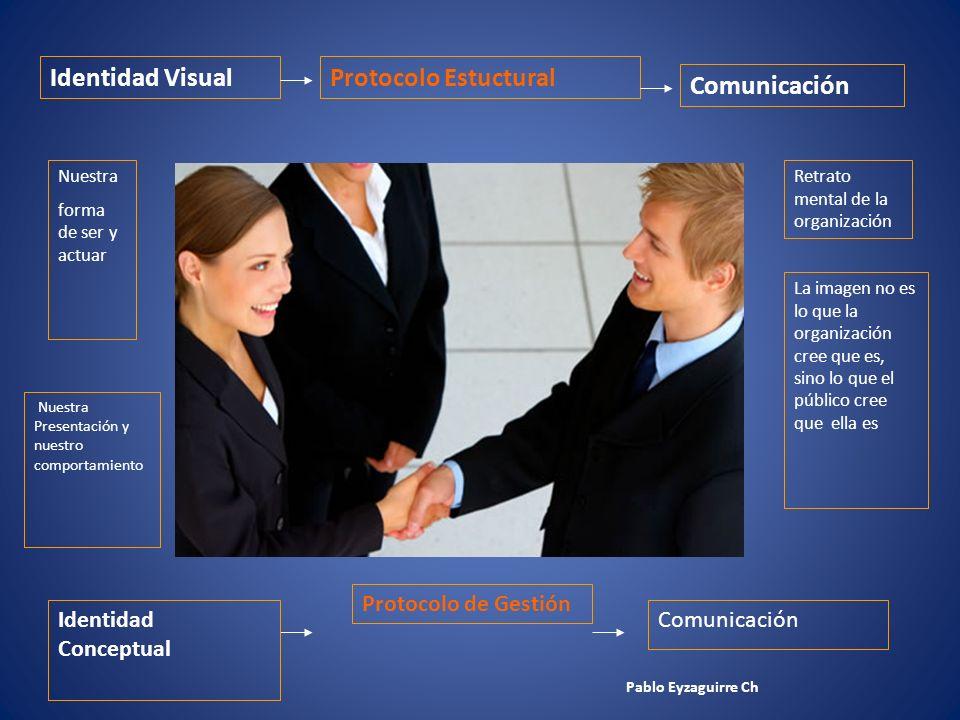 Identidad Visual Protocolo Estuctural Comunicación