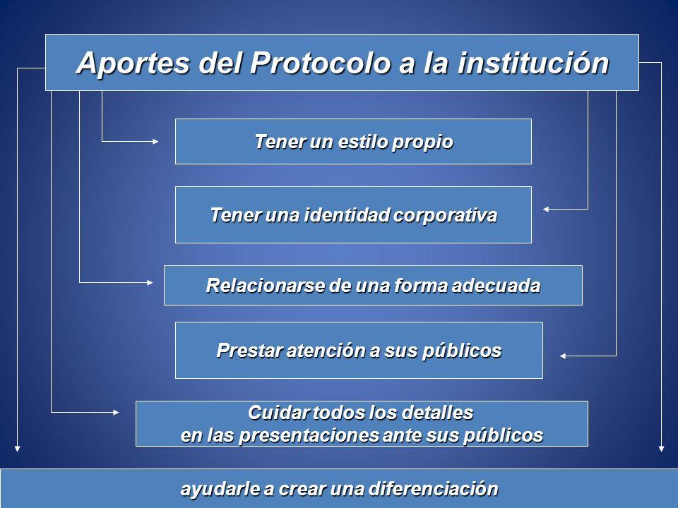 Aportes del Protocolo a la institución