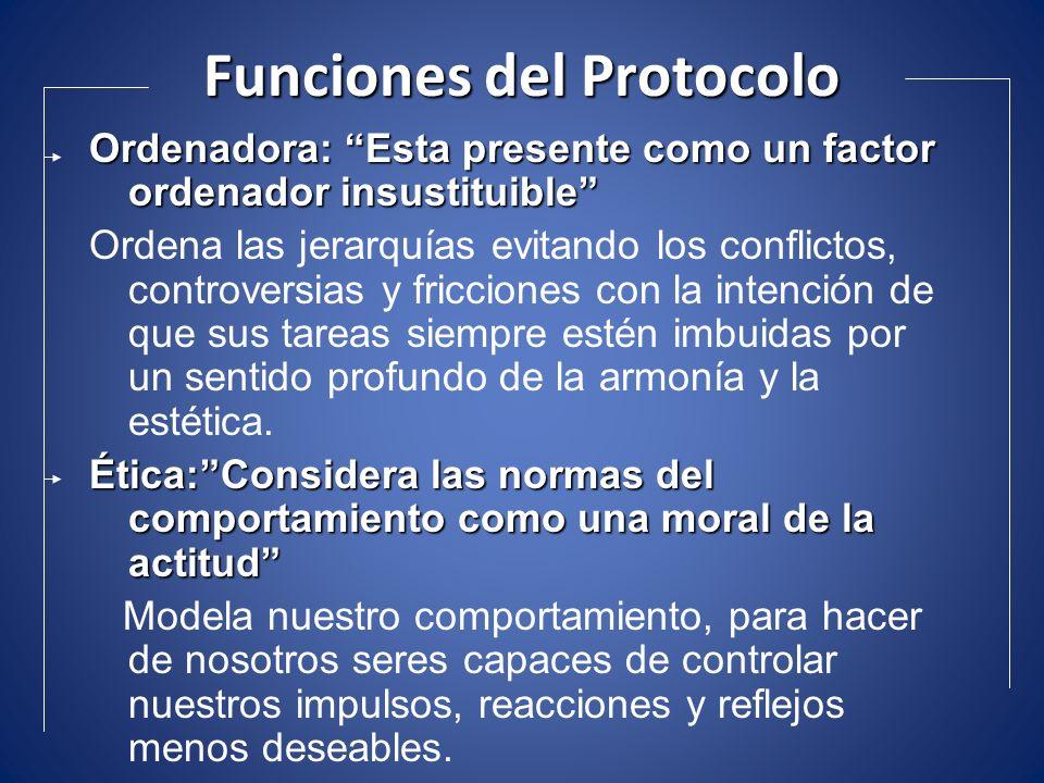 Funciones del Protocolo