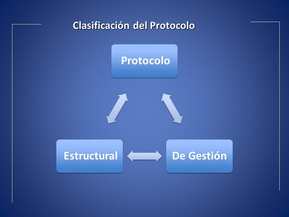 Clasificación del Protocolo