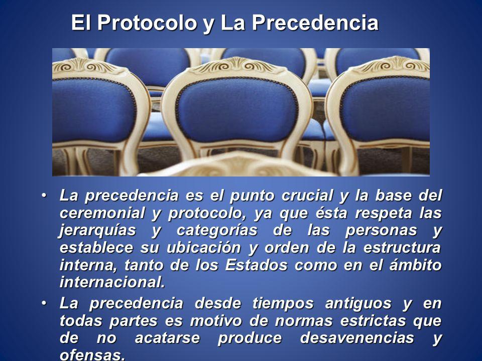 El Protocolo y La Precedencia