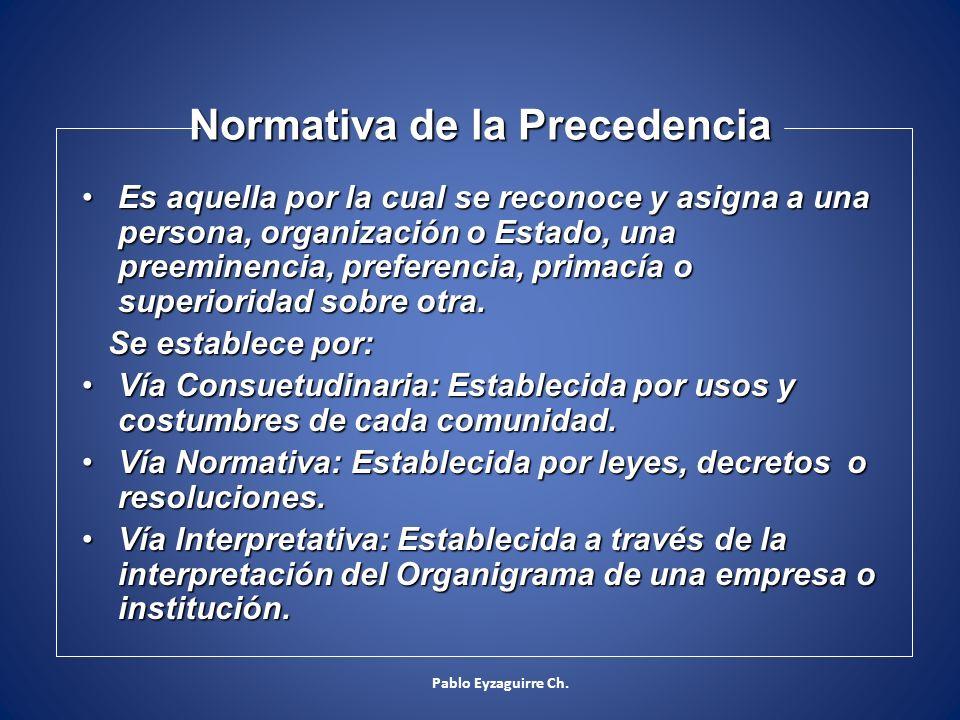Normativa de la Precedencia