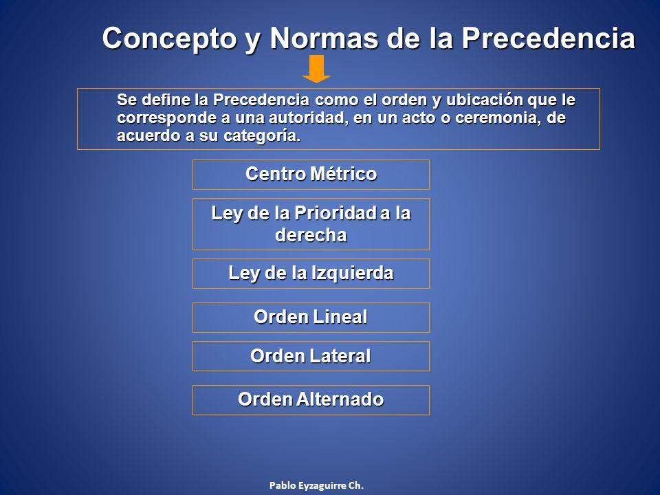 Concepto y Normas de la Precedencia Ley de la Prioridad a la derecha