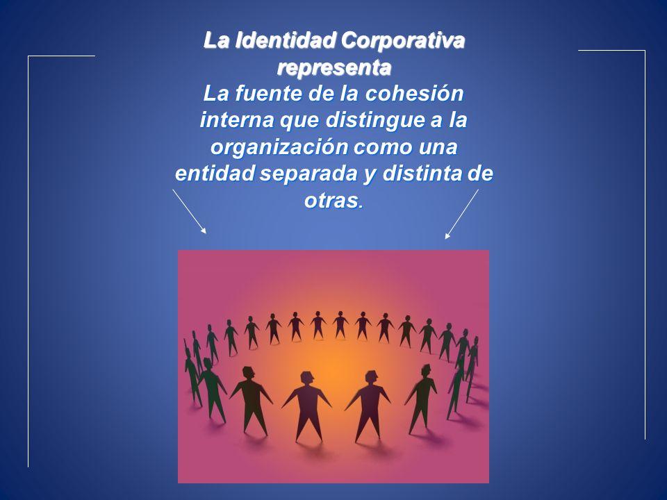 La Identidad Corporativa representa