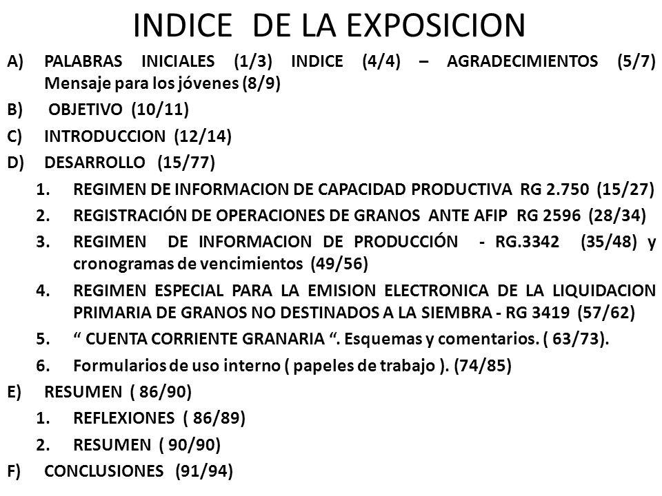 INDICE DE LA EXPOSICION