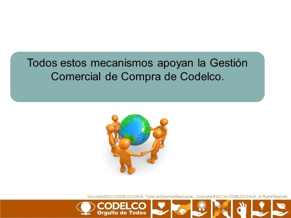 Todos estos mecanismos apoyan la Gestión Comercial de Compra de Codelco.