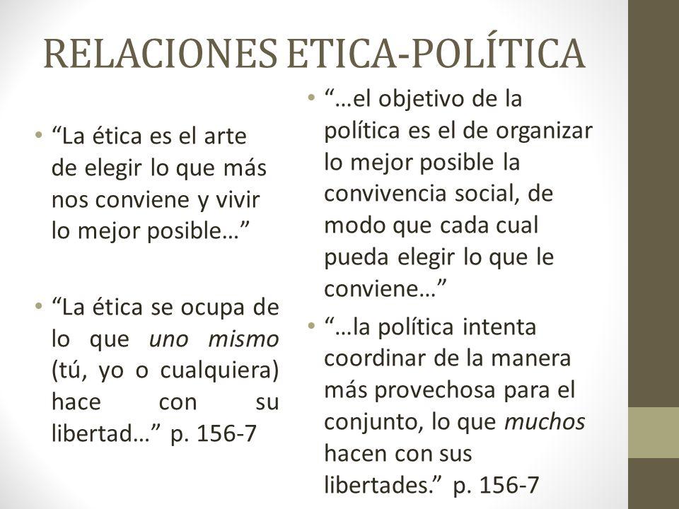 RELACIONES ETICA-POLÍTICA
