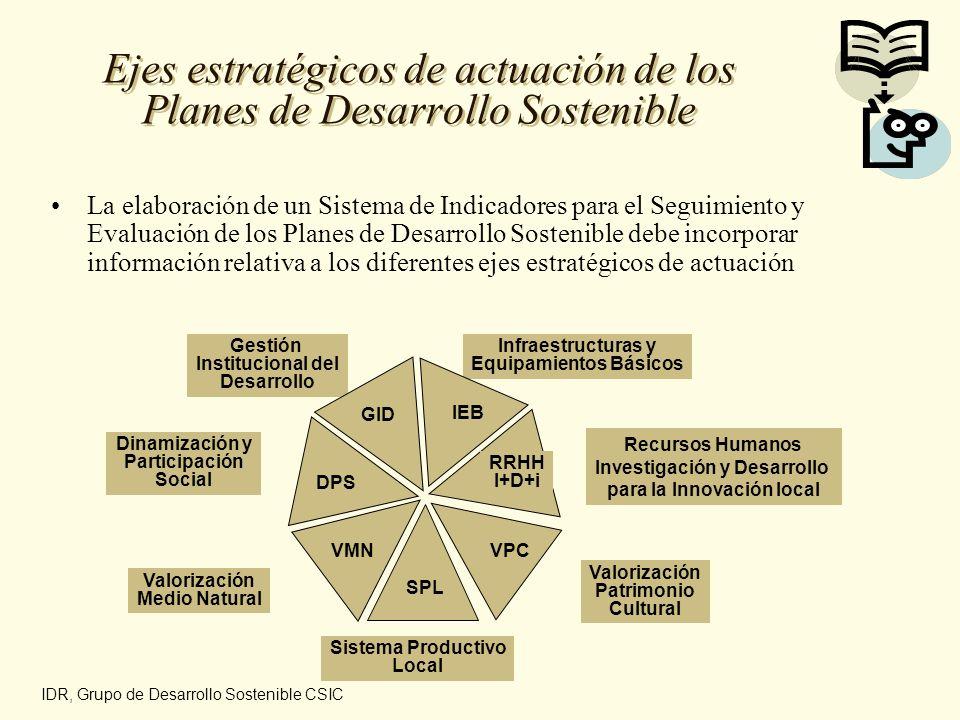Ejes estratégicos de actuación de los Planes de Desarrollo Sostenible