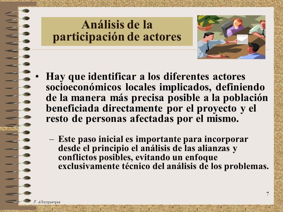 Análisis de la participación de actores