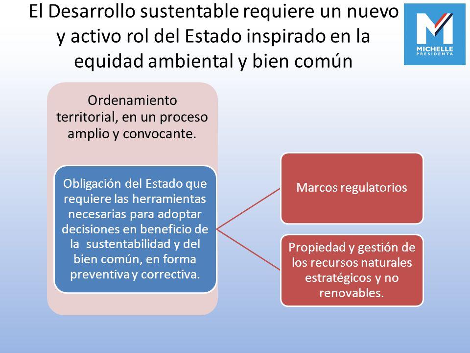 Ordenamiento territorial, en un proceso amplio y convocante.