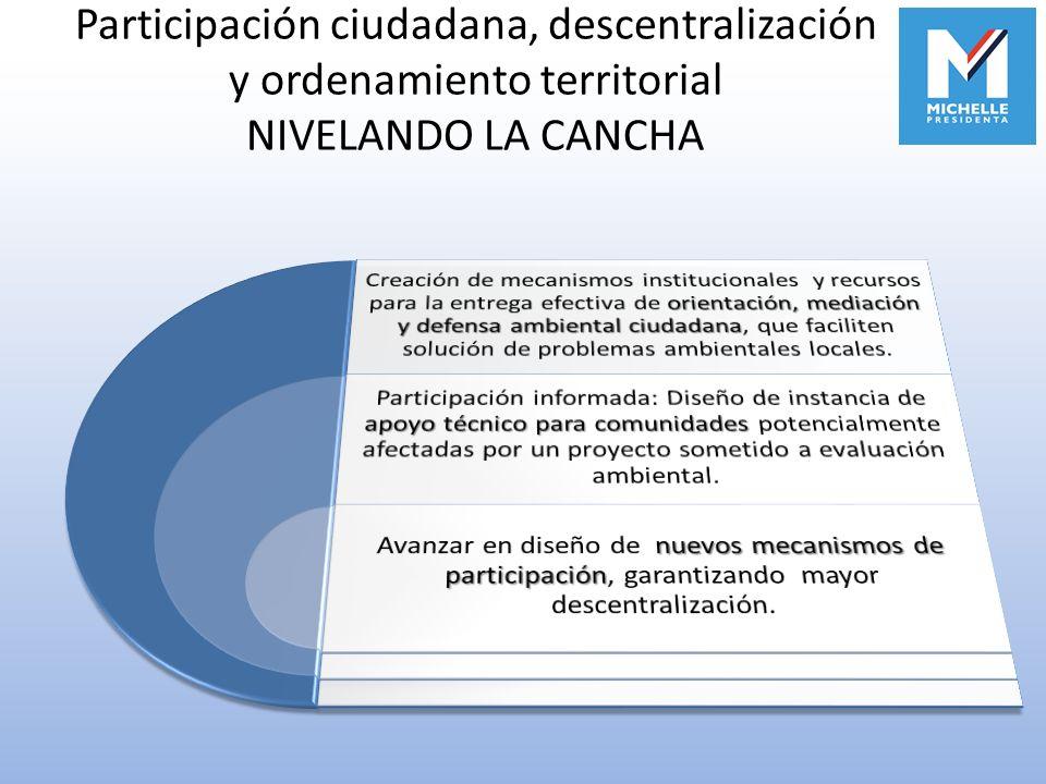 Participación ciudadana, descentralización y ordenamiento territorial NIVELANDO LA CANCHA