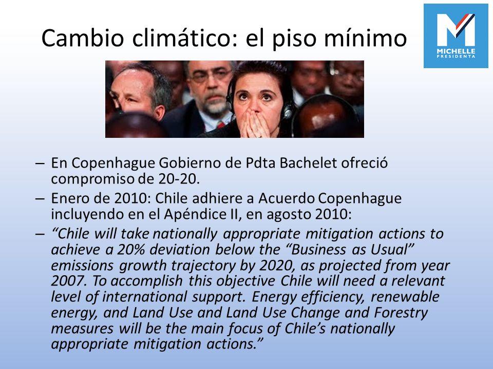 Cambio climático: el piso mínimo