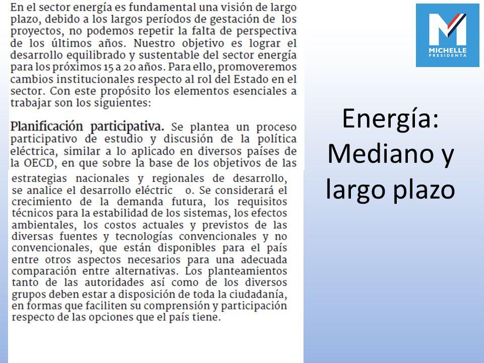 Energía: Mediano y largo plazo