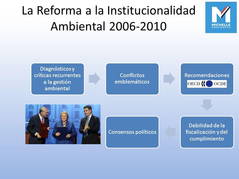 La Reforma a la Institucionalidad Ambiental 2006-2010