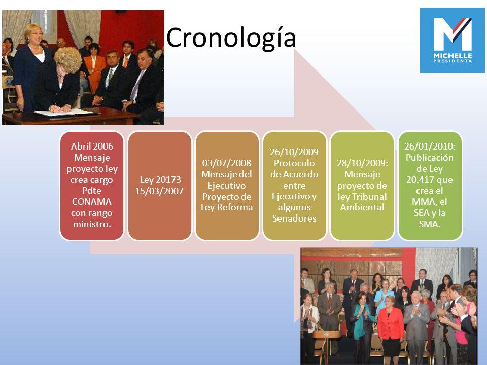 Cronología Abril 2006 Mensaje proyecto ley crea cargo Pdte CONAMA con rango ministro. Ley 20173 15/03/2007.