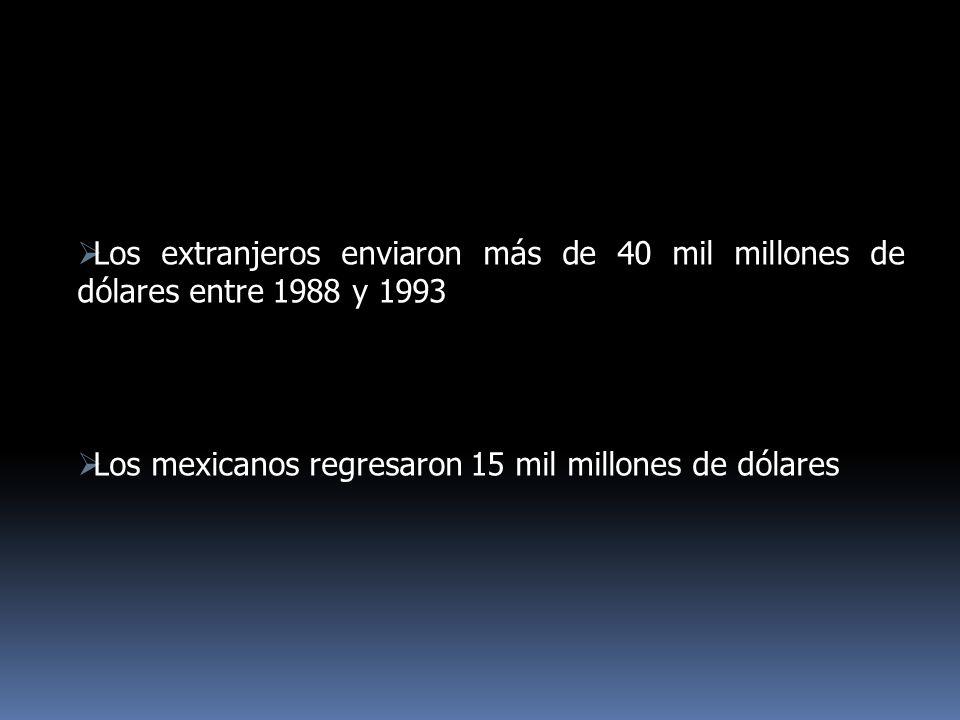 Los extranjeros enviaron más de 40 mil millones de dólares entre 1988 y 1993