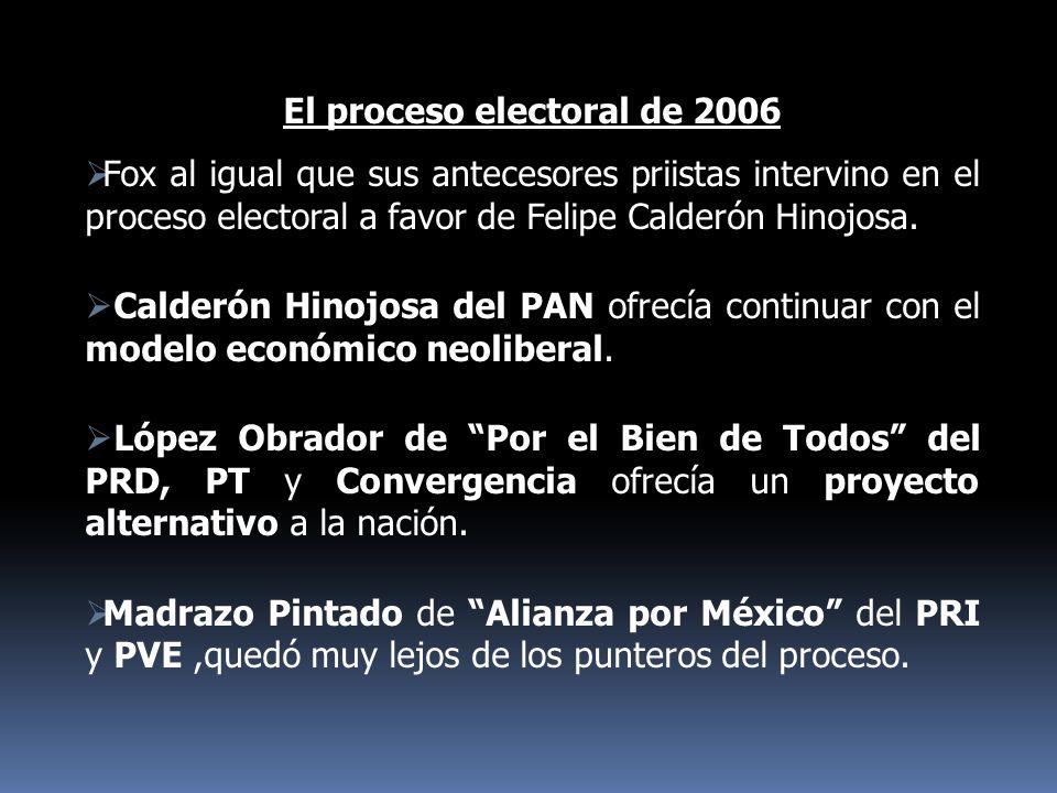 El proceso electoral de 2006