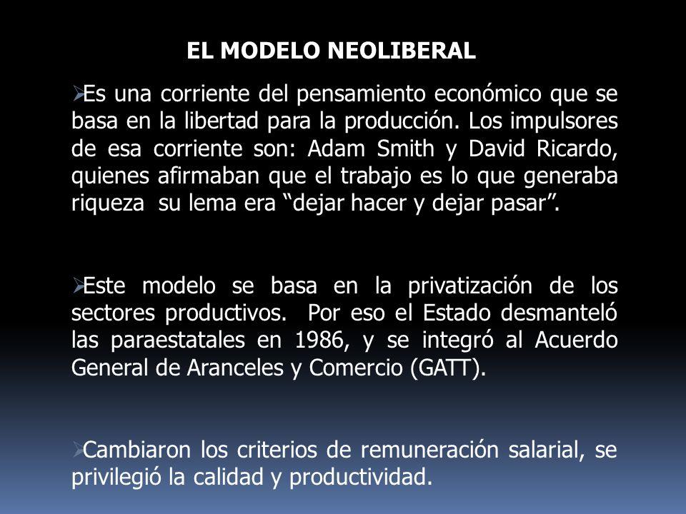 EL MODELO NEOLIBERAL