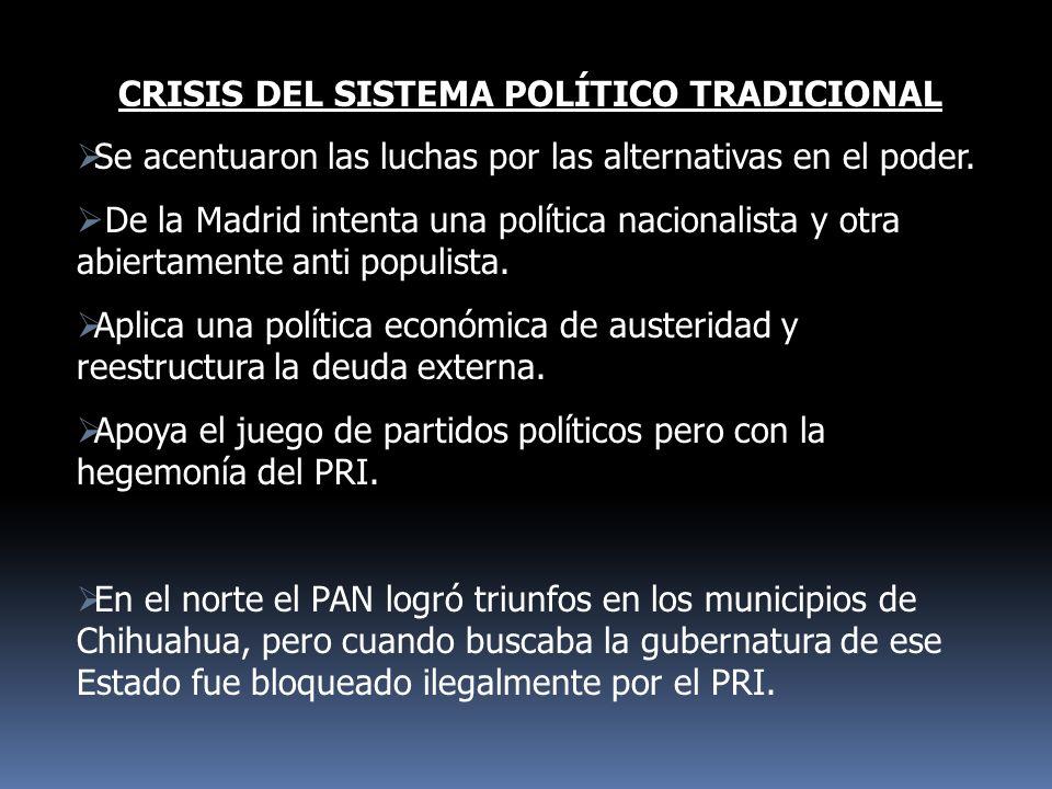 CRISIS DEL SISTEMA POLÍTICO TRADICIONAL