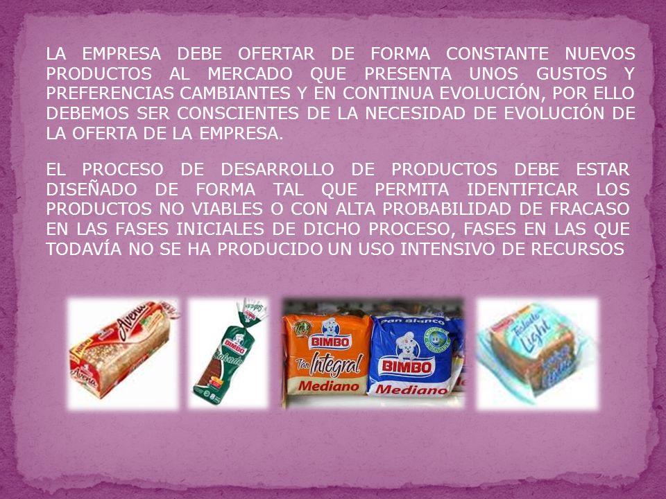 LA EMPRESA DEBE OFERTAR DE FORMA CONSTANTE NUEVOS PRODUCTOS AL MERCADO QUE PRESENTA UNOS GUSTOS Y PREFERENCIAS CAMBIANTES Y EN CONTINUA EVOLUCIÓN, POR ELLO DEBEMOS SER CONSCIENTES DE LA NECESIDAD DE EVOLUCIÓN DE LA OFERTA DE LA EMPRESA.