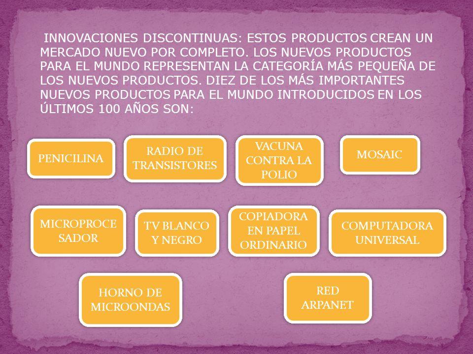 COPIADORA EN PAPEL ORDINARIO TV BLANCO Y NEGRO COMPUTADORA UNIVERSAL