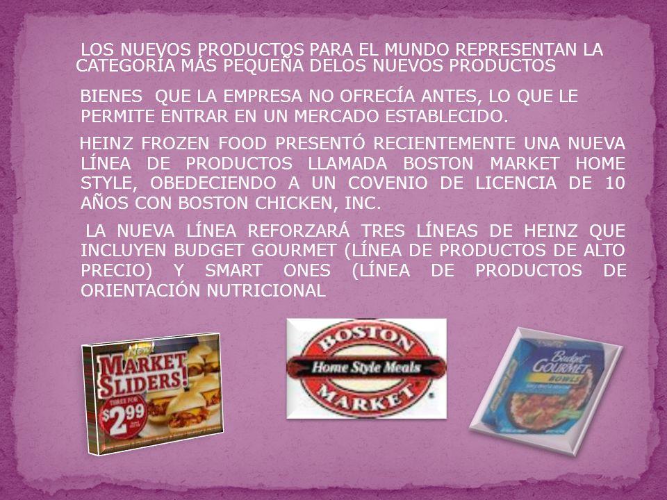 LOS NUEVOS PRODUCTOS PARA EL MUNDO REPRESENTAN LA CATEGORÍA MÁS PEQUEÑA DELOS NUEVOS PRODUCTOS