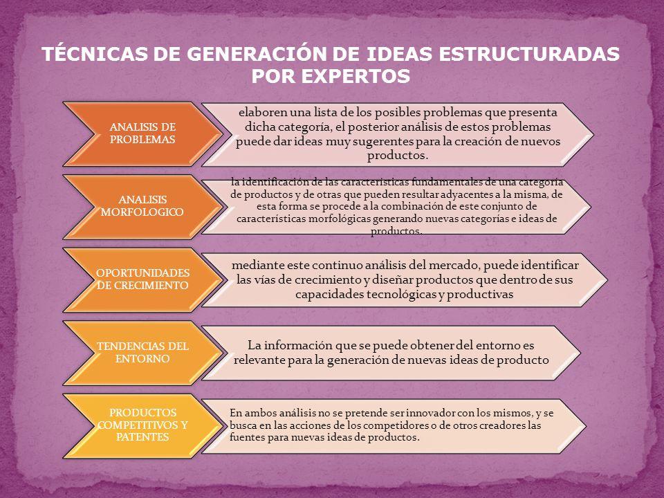 TÉCNICAS DE GENERACIÓN DE IDEAS ESTRUCTURADAS