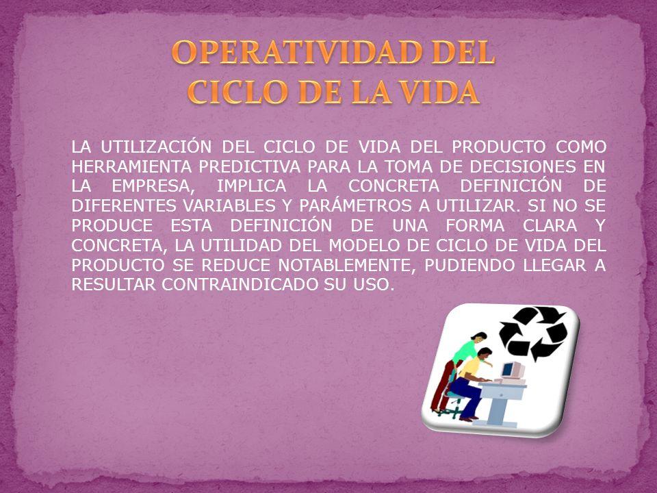 OPERATIVIDAD DEL CICLO DE LA VIDA