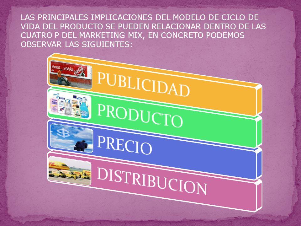 PUBLICIDAD PRODUCTO PRECIO DISTRIBUCION