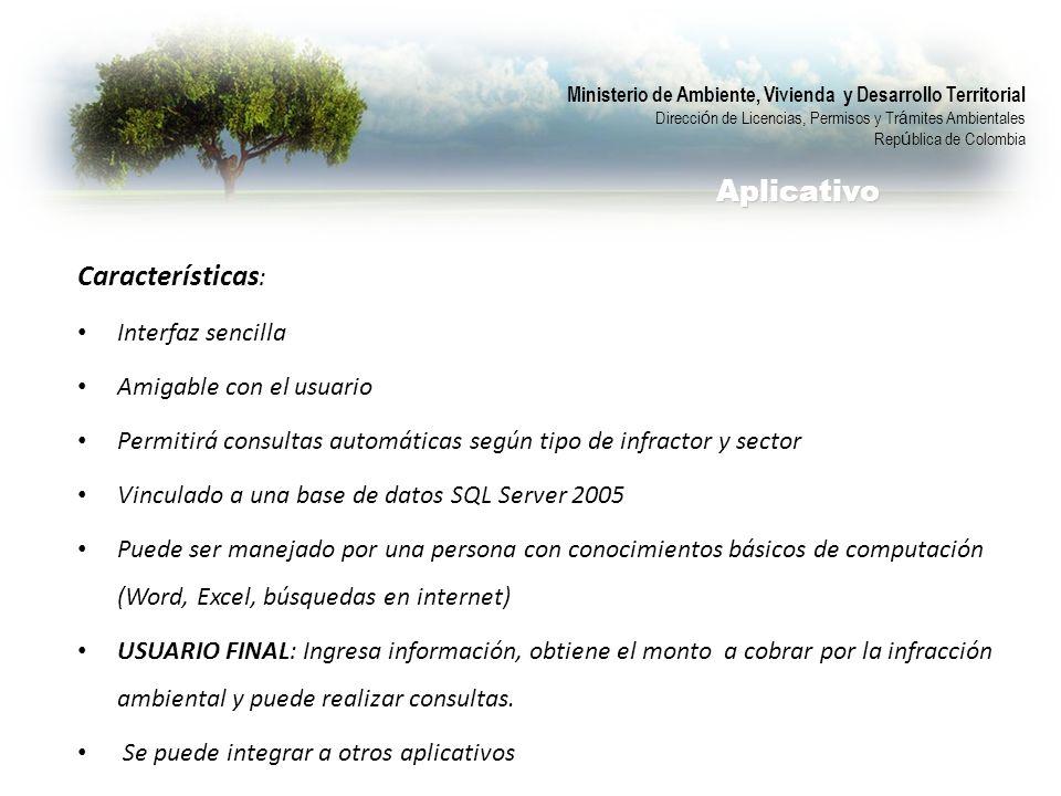 Aplicativo Características: Interfaz sencilla Amigable con el usuario