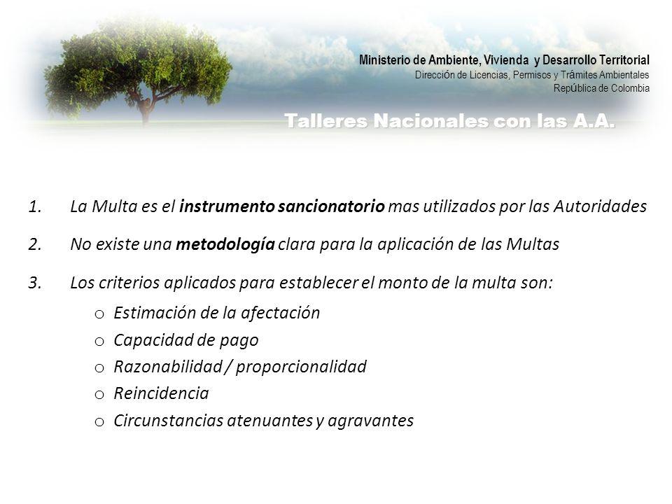 Talleres Nacionales con las A.A.