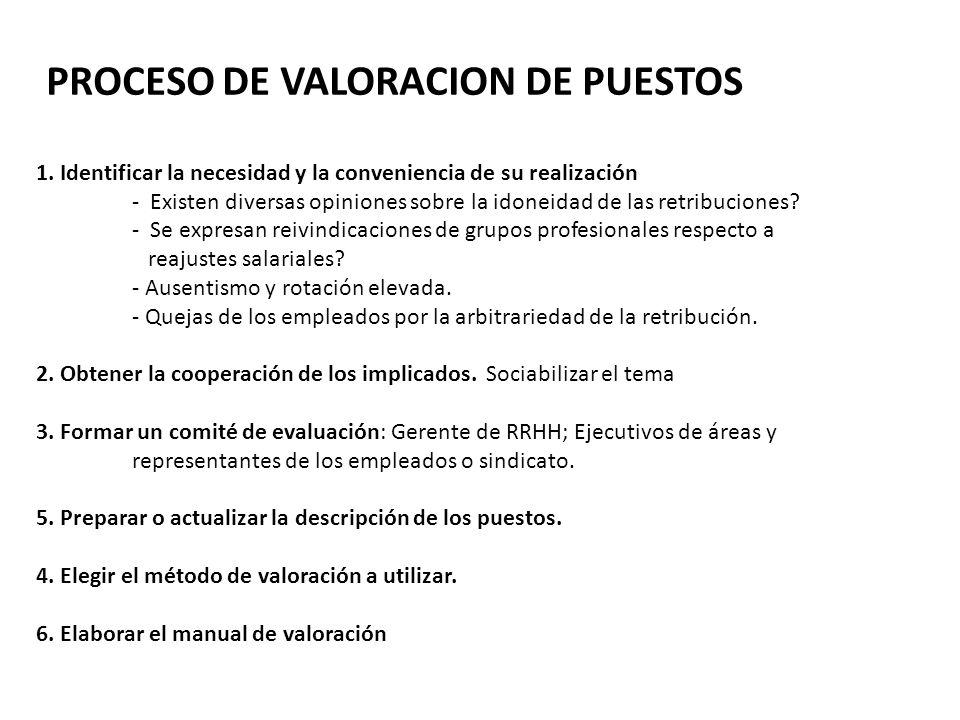 PROCESO DE VALORACION DE PUESTOS