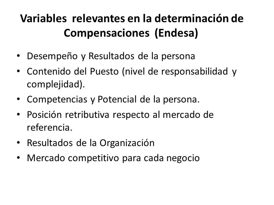 Variables relevantes en la determinación de Compensaciones (Endesa)