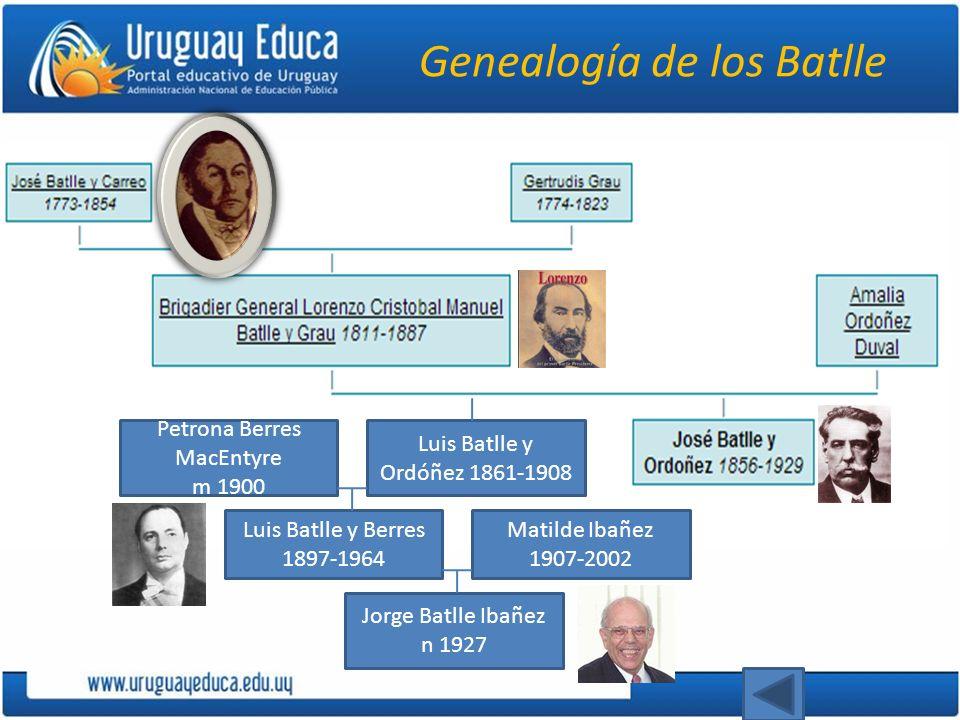Genealogía de los Batlle