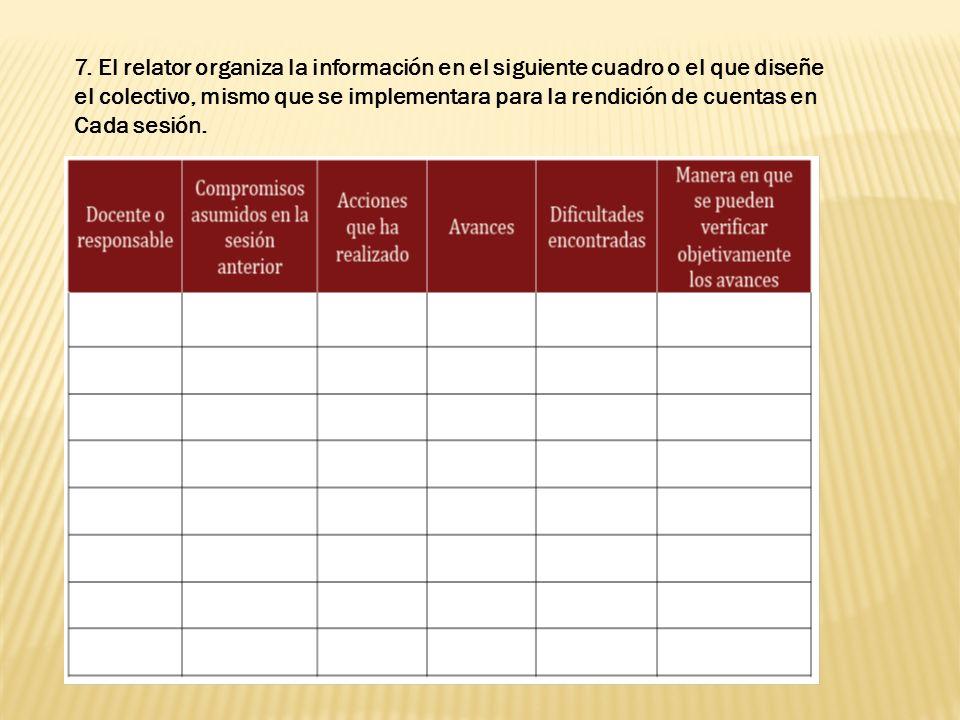 7. El relator organiza la información en el siguiente cuadro o el que diseñe el colectivo, mismo que se implementara para la rendición de cuentas en