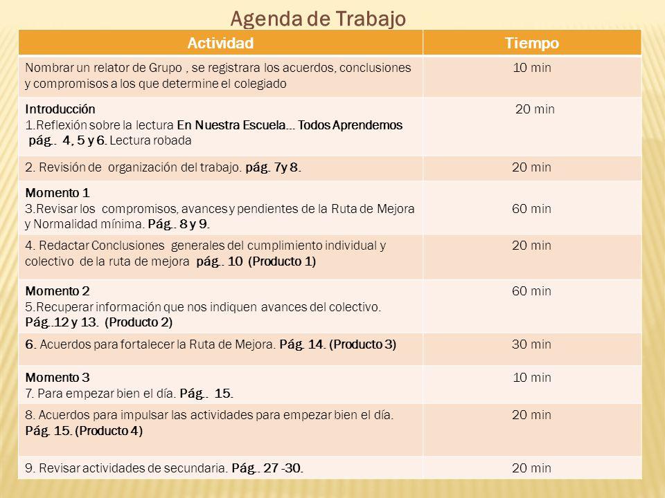 Agenda de Trabajo Actividad Tiempo