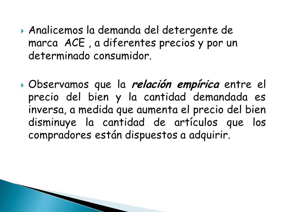 Analicemos la demanda del detergente de marca ACE , a diferentes precios y por un determinado consumidor.